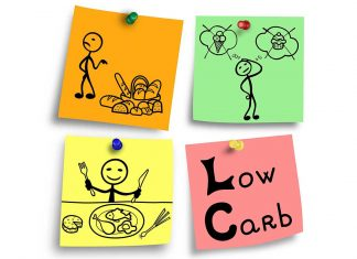Low Carb Diet Sketches For a Low Carb Meal Plan