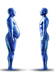 Picture of a Slim and Fat Man Looking at Each Other.