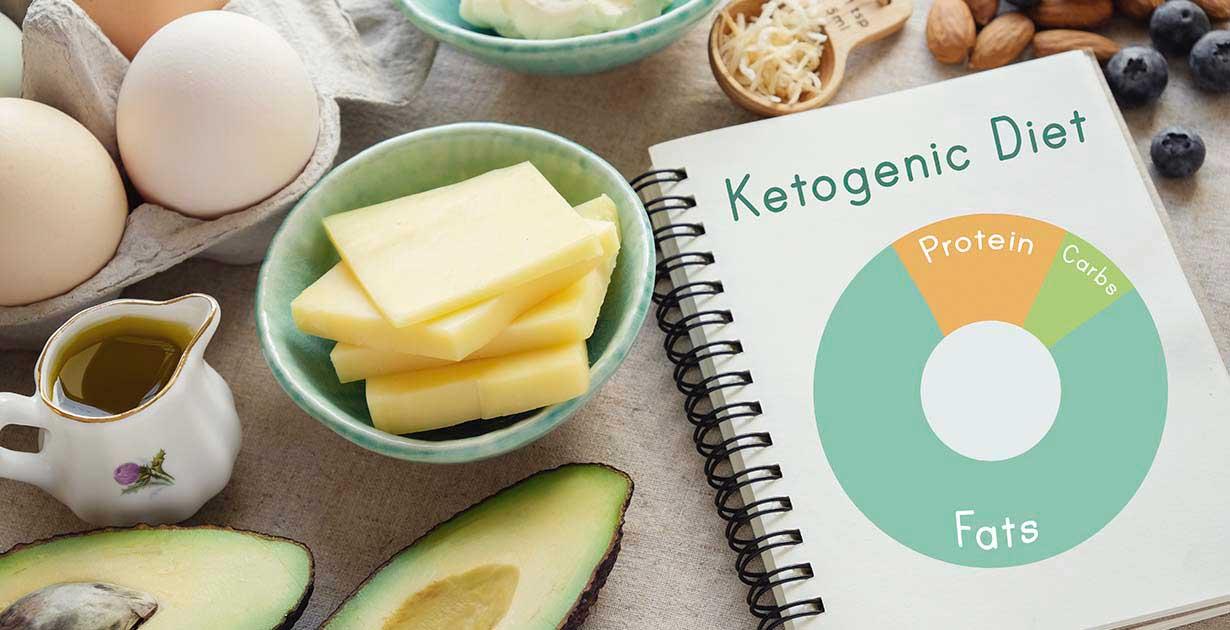 Keto Beginner's Guide and FAQ | Nutrition Advance