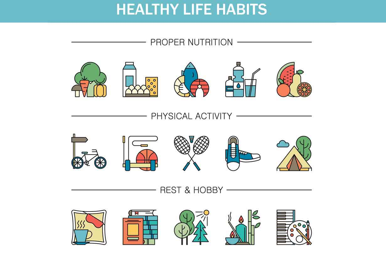 Diagram With Pictures Showing Ways To Be Healthy.